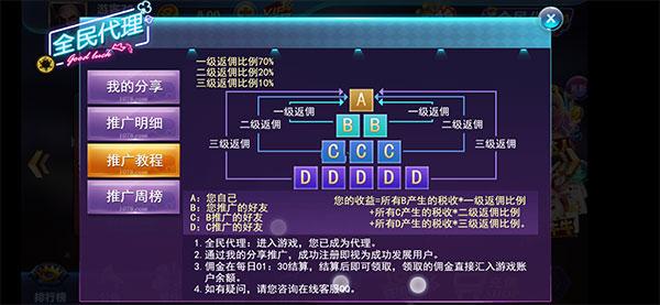 【网站源码】万利棋牌1078二开棋牌游戏组件下载+双端APP