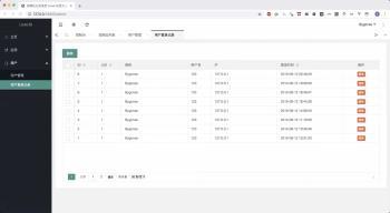 【网站源码】短网址分发系统 数据分析,可视化